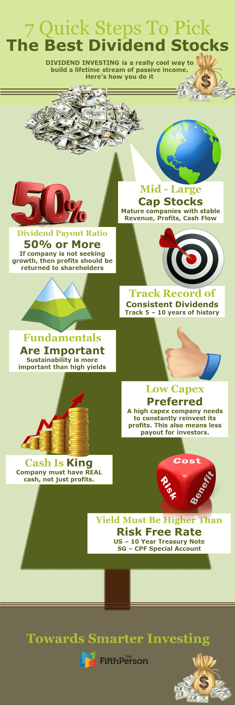 Photo of [INFOGRAPHIC] 7 Quick Steps to Pick the Best Dividend Stocks